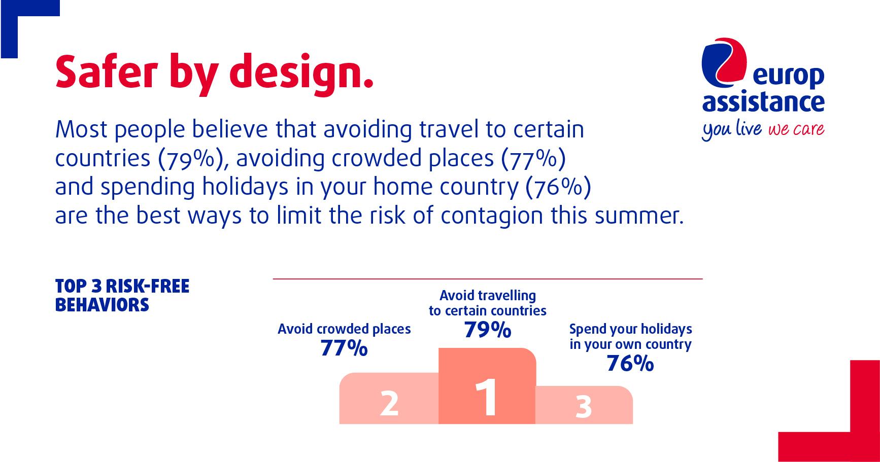 นักท่องเที่ยวไทยยังคงอยากเที่ยวในประเทศ ในปีหน้า 2564