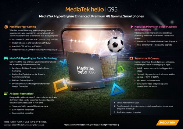 MediaTek เปิดตัว Helio G95 ชิปใหม่ล่าสุดสำหรับสมาร์ทโฟนเกมมิ่ง 4G ระดับพรีเมียม