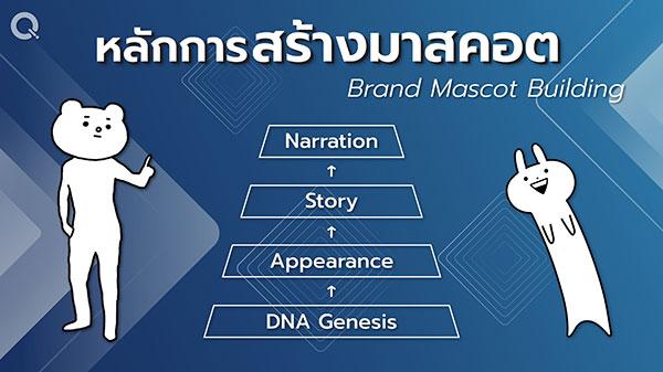 เปิดวิชาการตลาดยุคใหม่ Mascot Branding สร้างแบรนด์ด้วยมาสคอต