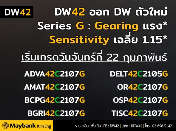 เมย์แบงก์ กิมเอ็ง ออก DW42 ตัวใหม่ 8 ตัว ซื้อขายวันแรก 22 ก.พ. 64